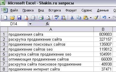 Продвижение сайта shakin продвижение сайта чернигов