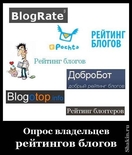 Опрос владельцев рейтингов блогов