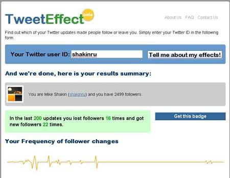 Tweeteffect.com - очень полезный сервис аналитики для Твиттера