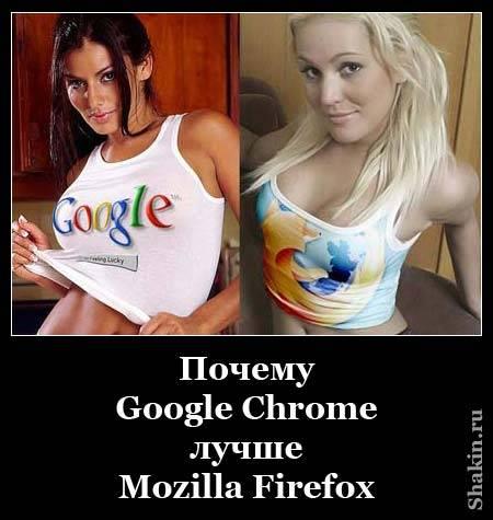 Почему Google Chrome лучше Mozilla Firefox