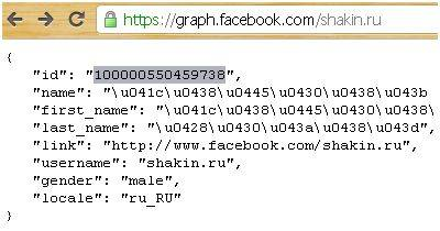 Facebook User ID