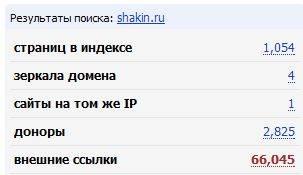 solomono.ru проверка ссылок