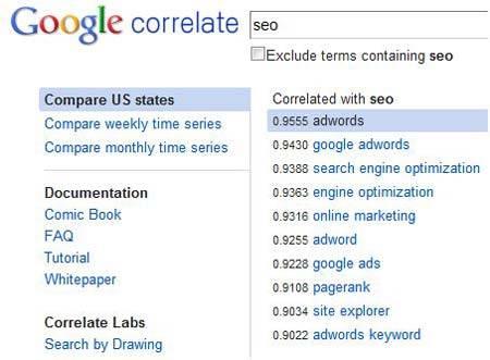 бесплатный инструмент поиска ключевых слов Google Corellate