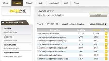 Wordpot инструмент подбора поисковых фраз