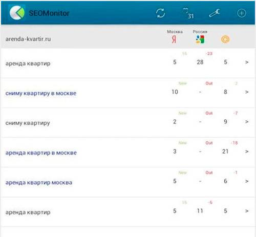 SEO проверка позиций сайта на Android