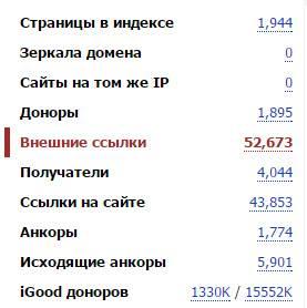 linkpad информация о ссылках