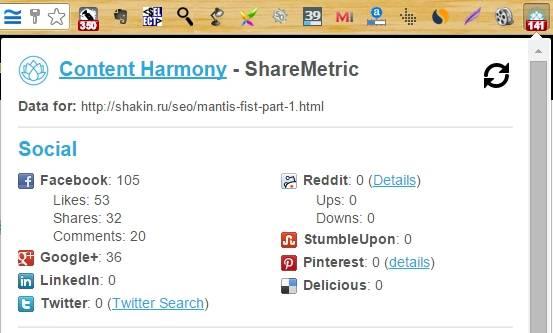 share-metrics