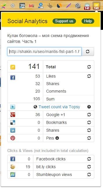 social metrics расширение для Chrome