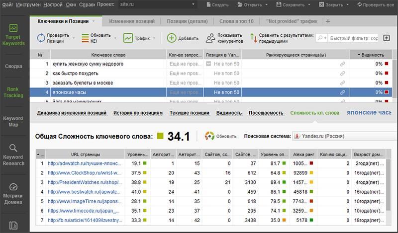 """Интерфейс инструмента """"Сложность ключевого слова"""" в Rank Tracker"""