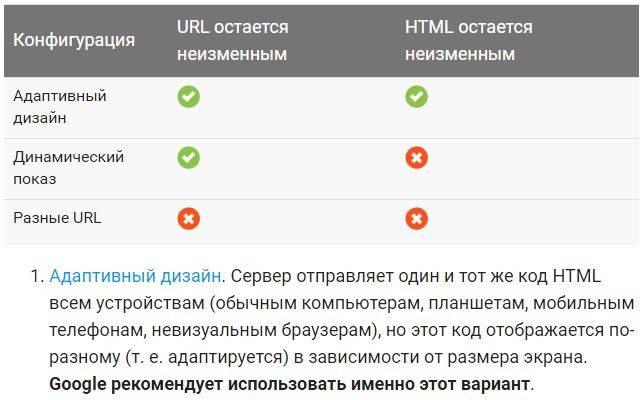 responsive design google